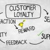 3 Tips For a Social Media Customer Satisfaction Strategy