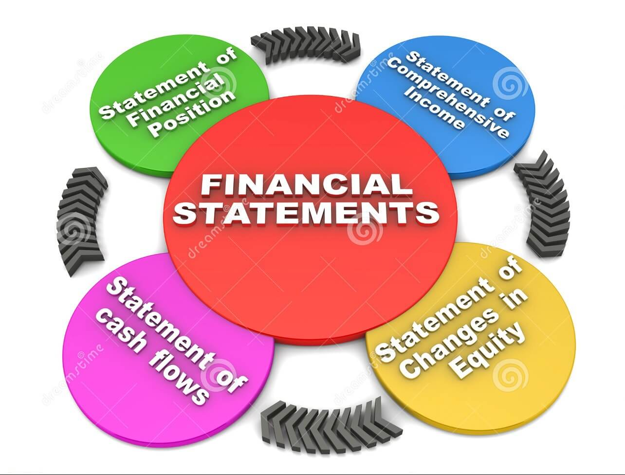 http://www.dreamstime.com/stock-photography-financial-statements-image28845002
