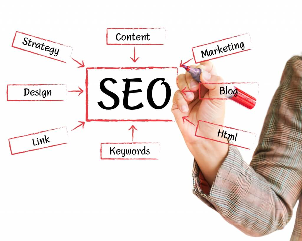 seo site reviews